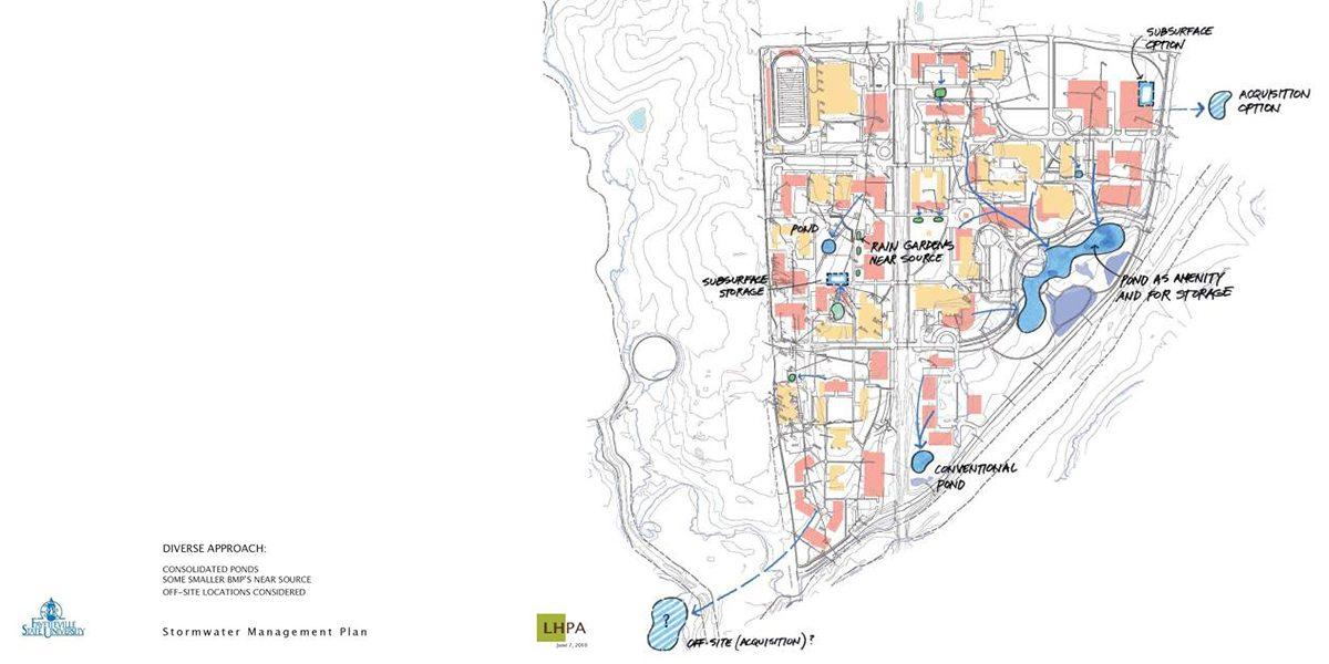 FSU Stormwater Master Plans